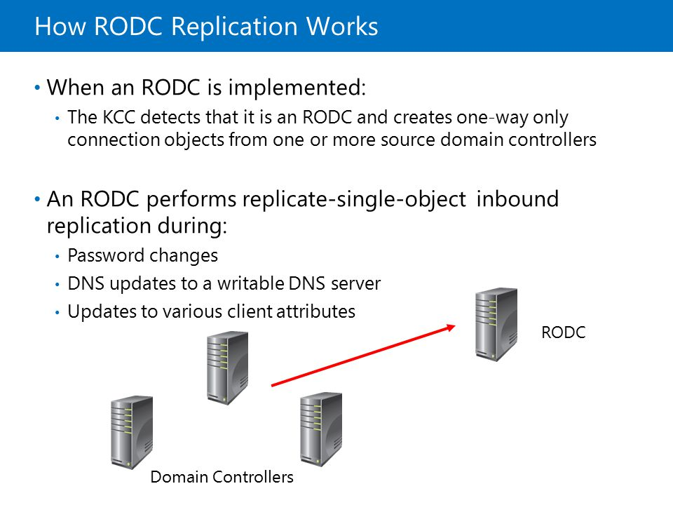 How RODC Replication Works
