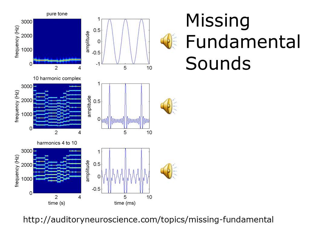 Missing Fundamental Sounds