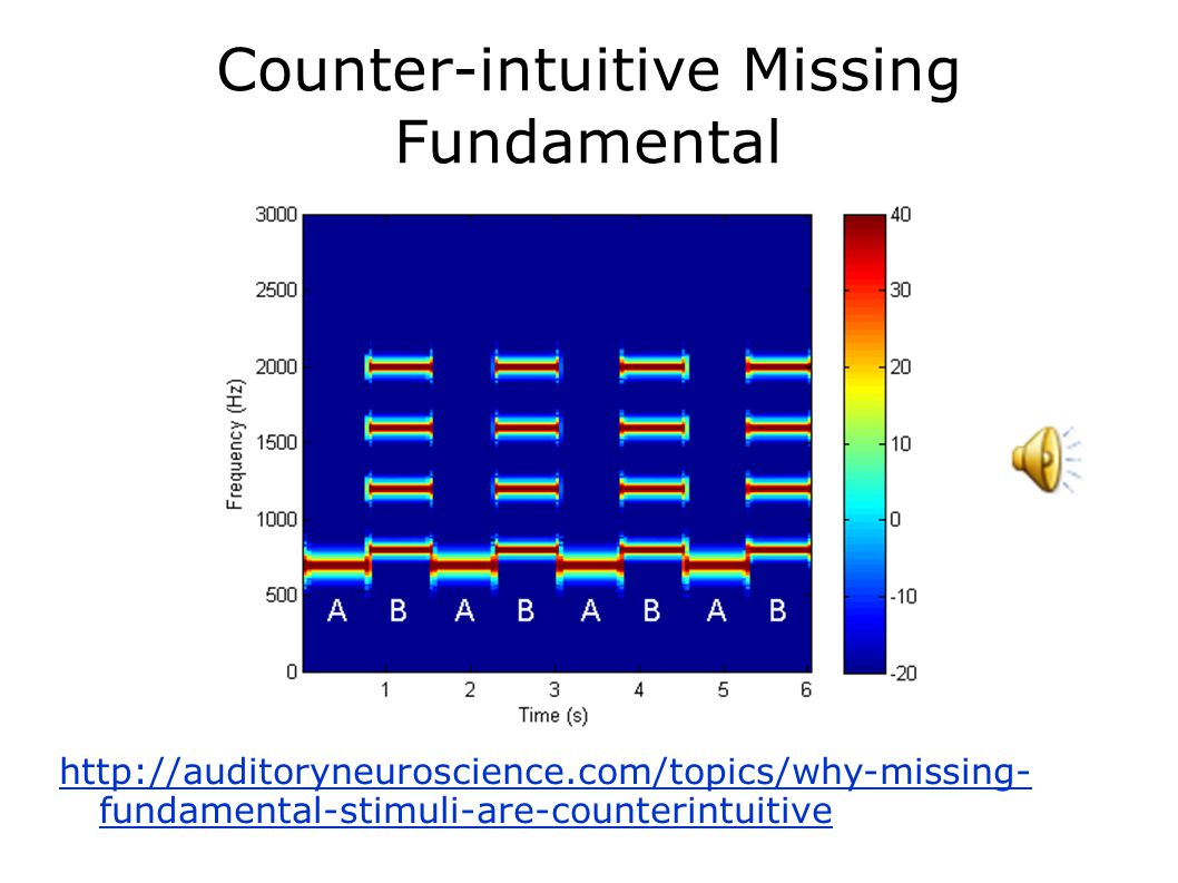 Counter-intuitive Missing Fundamental