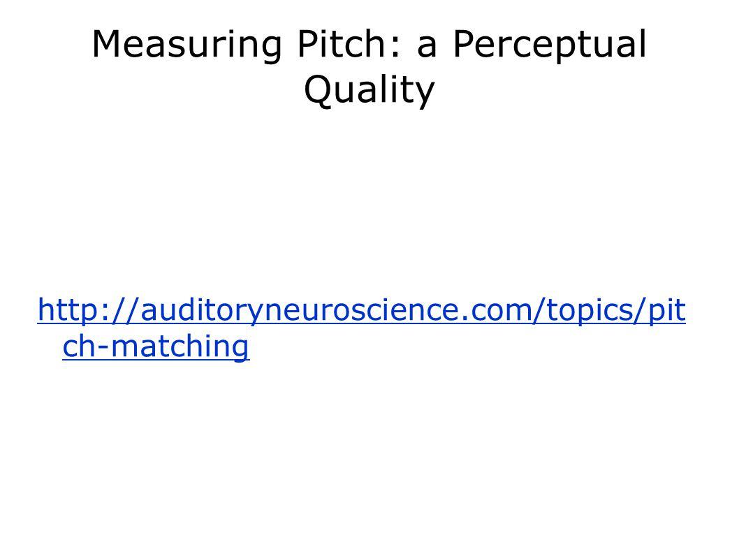 Measuring Pitch: a Perceptual Quality