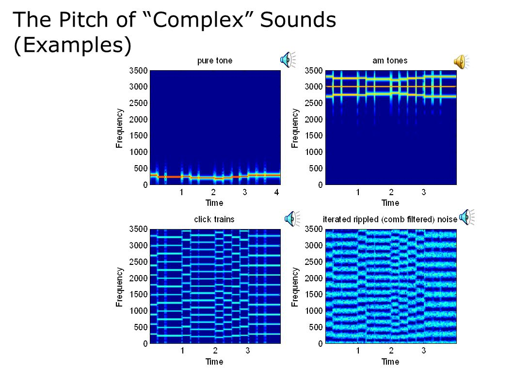 The Pitch of Complex Sounds (Examples)