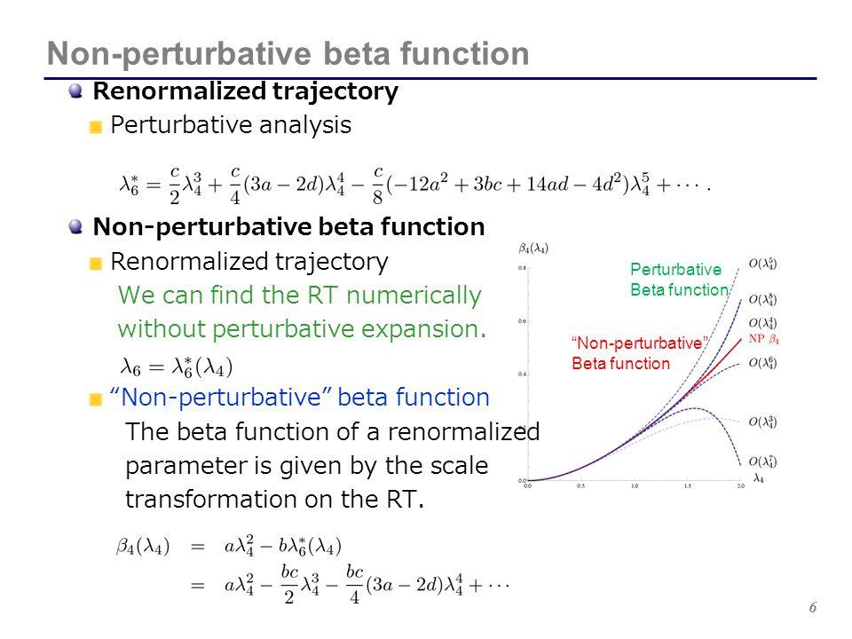 Non-perturbative beta function
