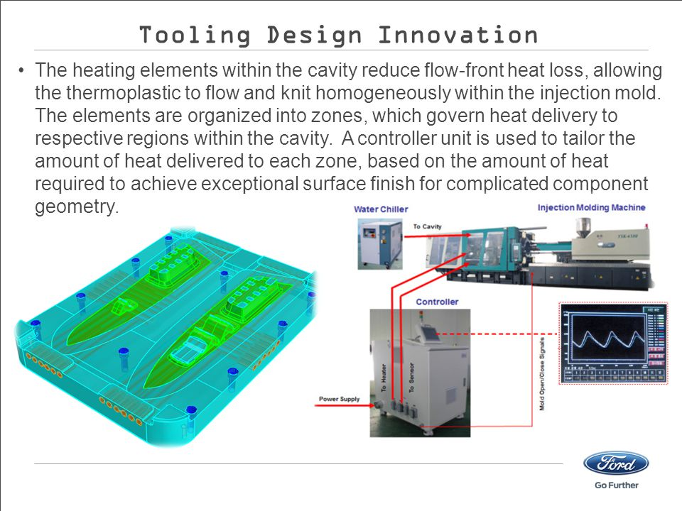 Tooling Design Innovation