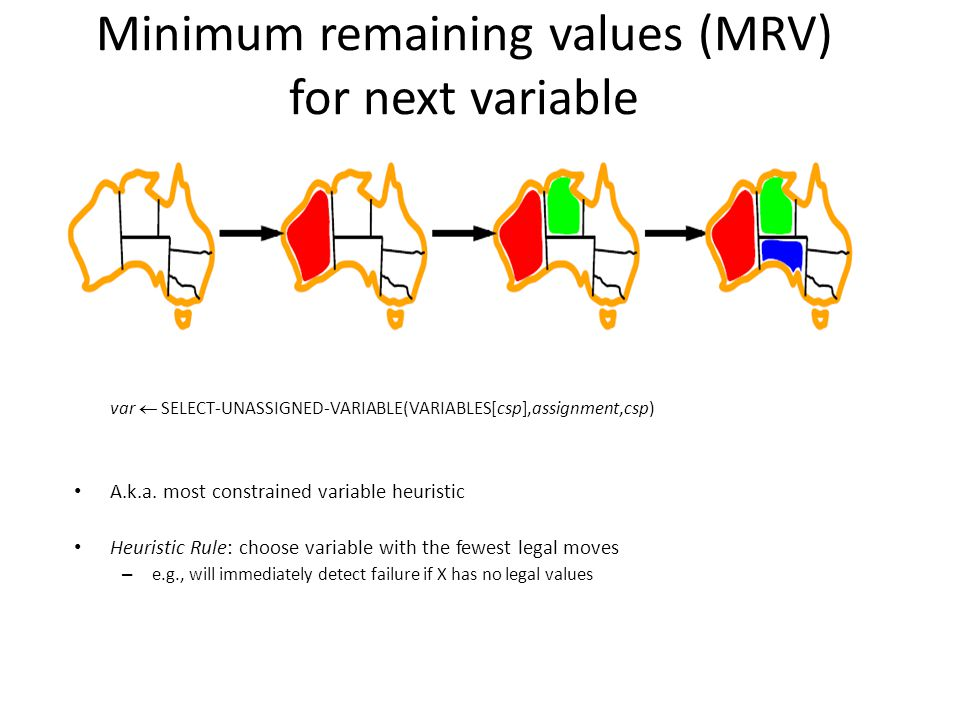 Minimum remaining values (MRV) for next variable