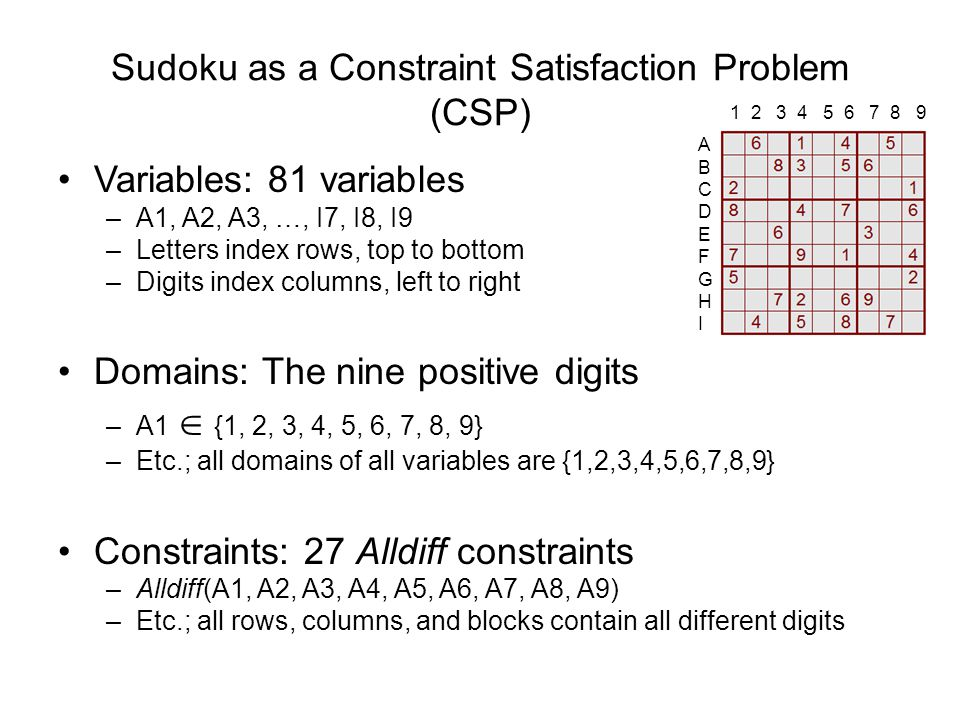 Sudoku as a Constraint Satisfaction Problem (CSP)