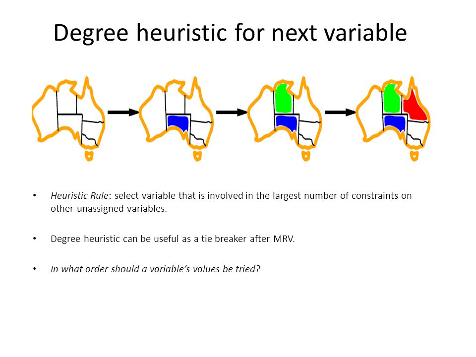 Degree heuristic for next variable