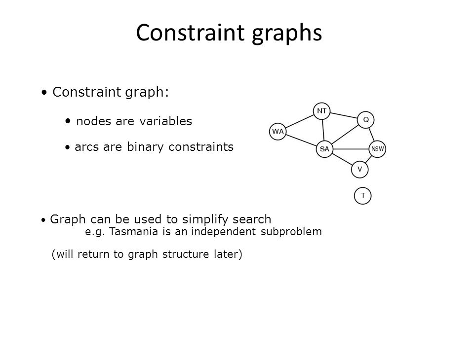 Constraint graphs Constraint graph: nodes are variables