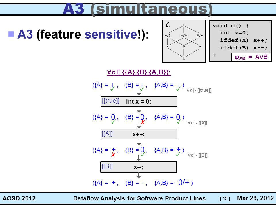 A3 (simultaneous) A3 (feature sensitive!): L _ _ _ + + + - 0/+