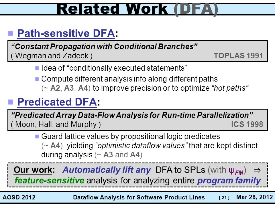Related Work (DFA) Path-sensitive DFA: Predicated DFA: