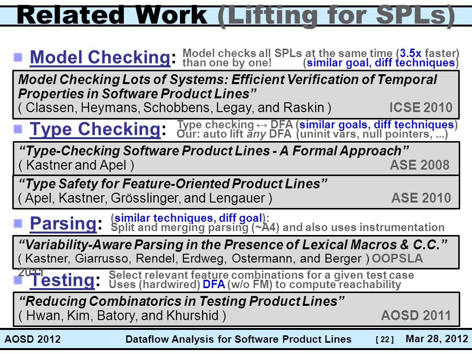 Related Work (Lifting for SPLs)