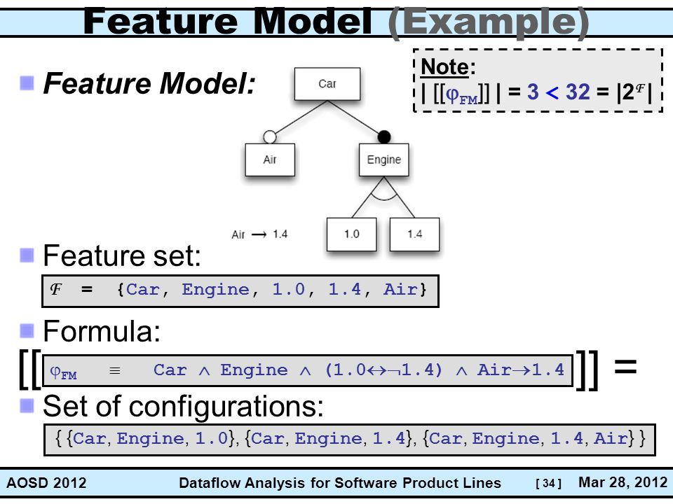 Feature Model (Example)