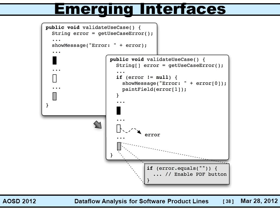 Emerging Interfaces