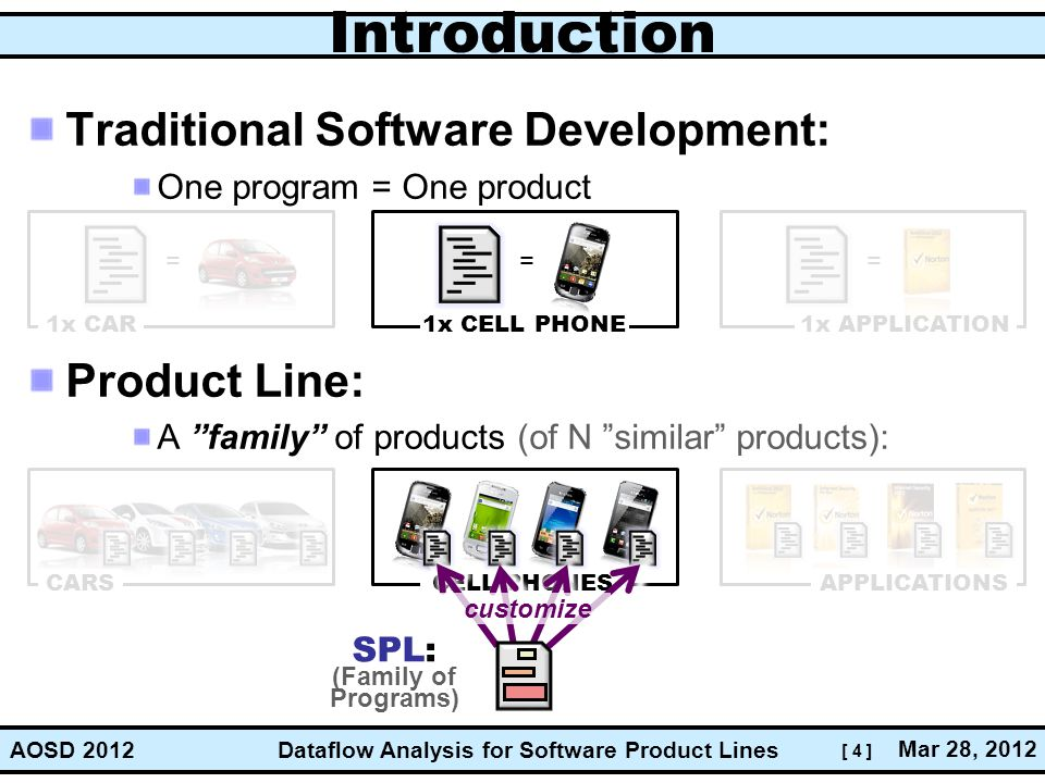 Introduction Traditional Software Development: Product Line: