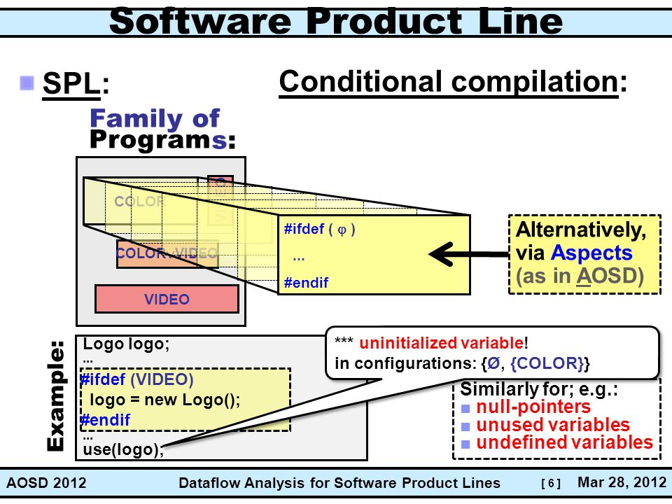 Software Product Line SPL: Conditional compilation: Family of s: