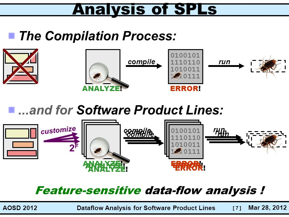Feature-sensitive data-flow analysis !