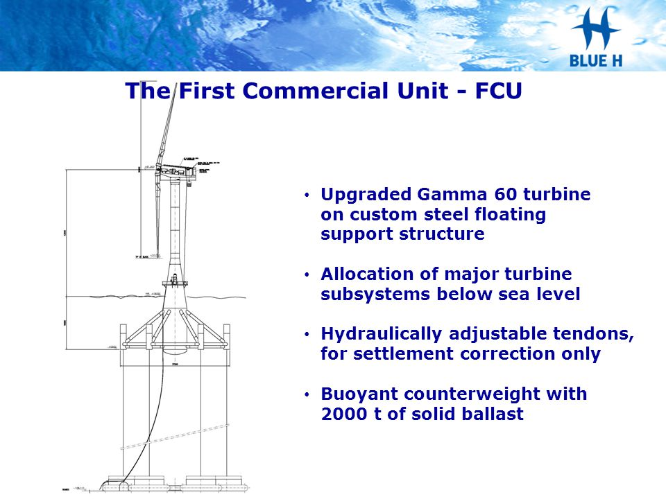 The First Commercial Unit - FCU