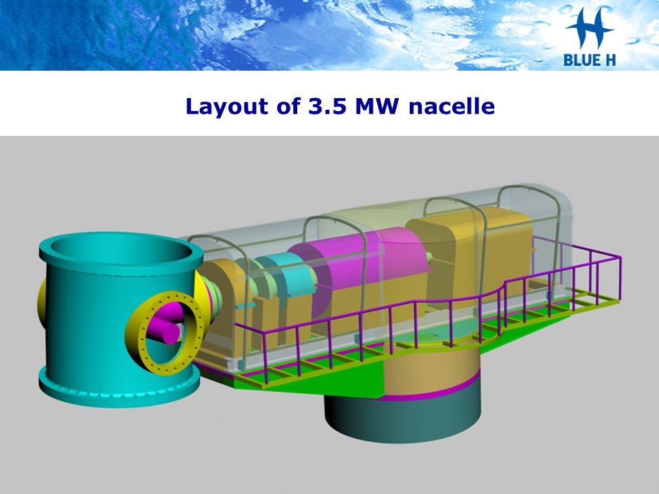 Layout of 3.5 MW nacelle 19