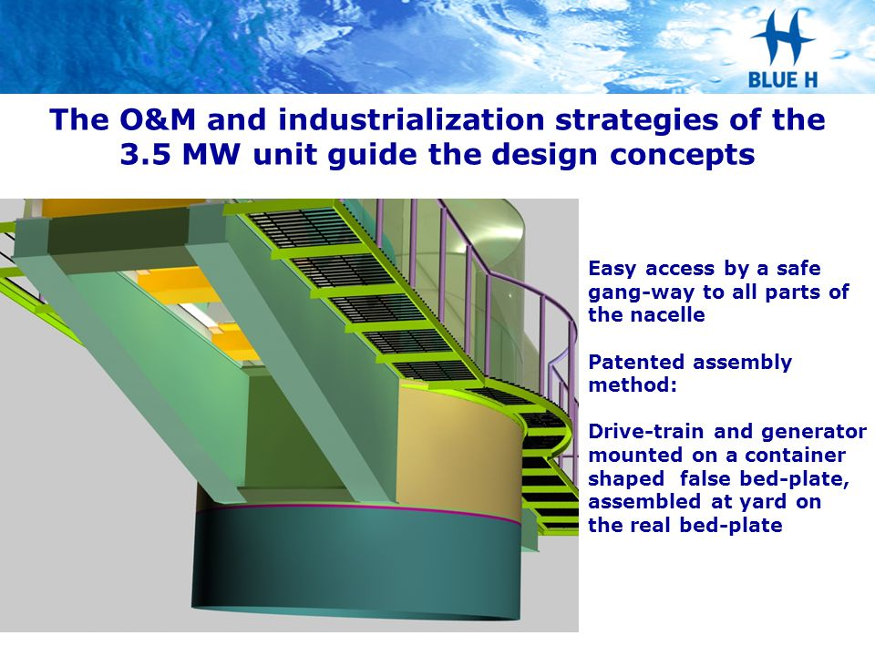 The O&M and industrialization strategies of the