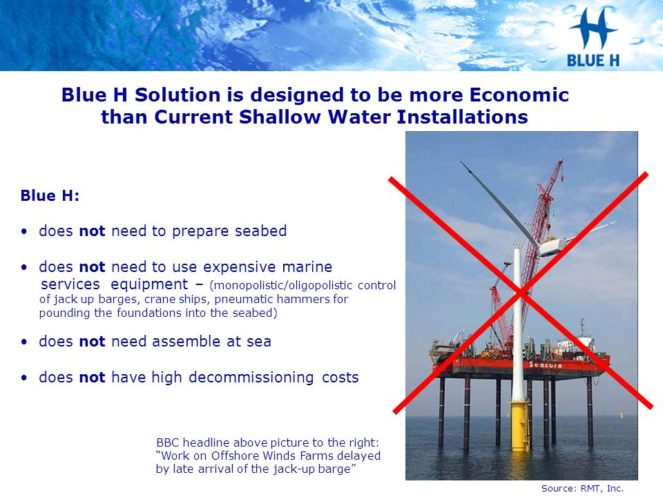 Blue H Solution is designed to be more Economic