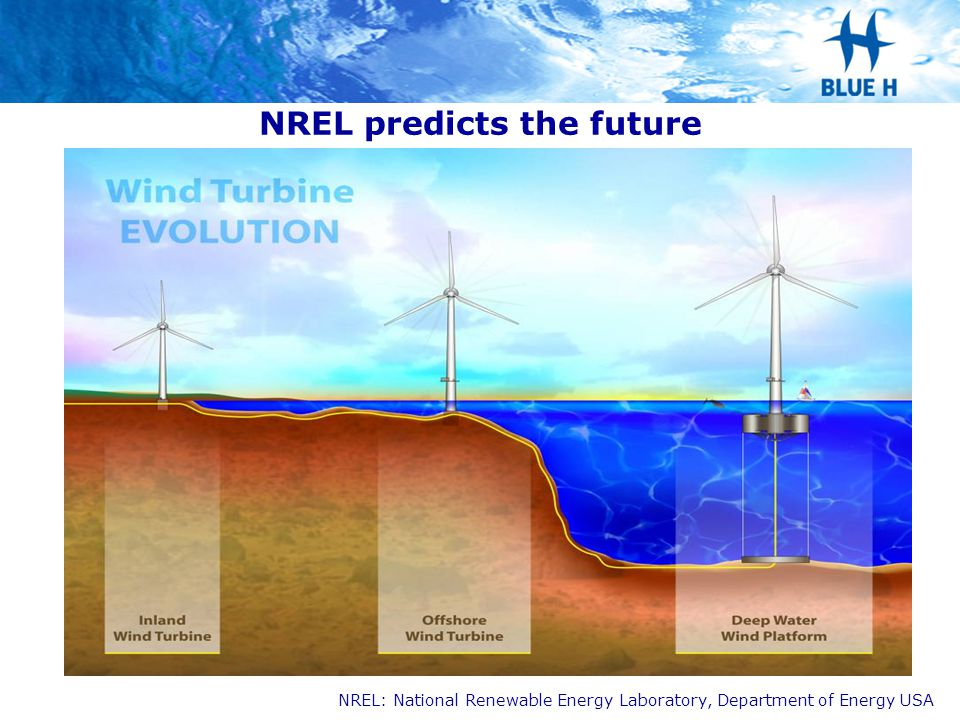 NREL predicts the future