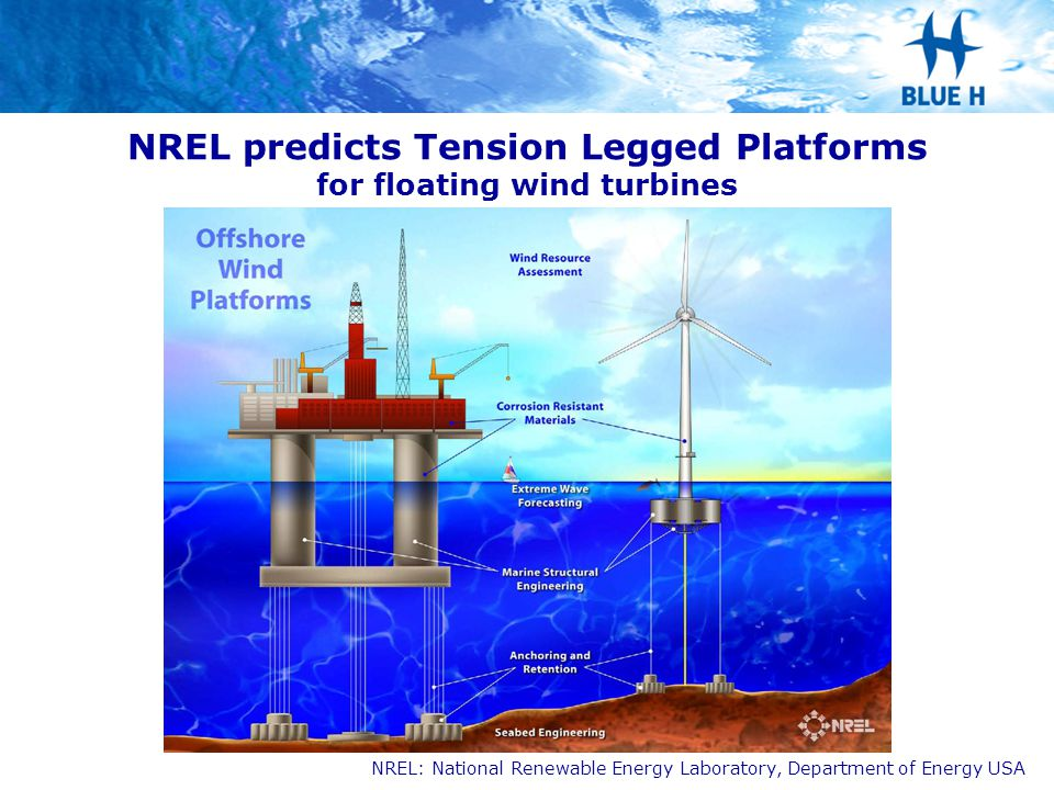 NREL predicts Tension Legged Platforms for floating wind turbines