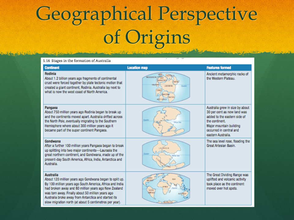 Geographical Perspective of Origins