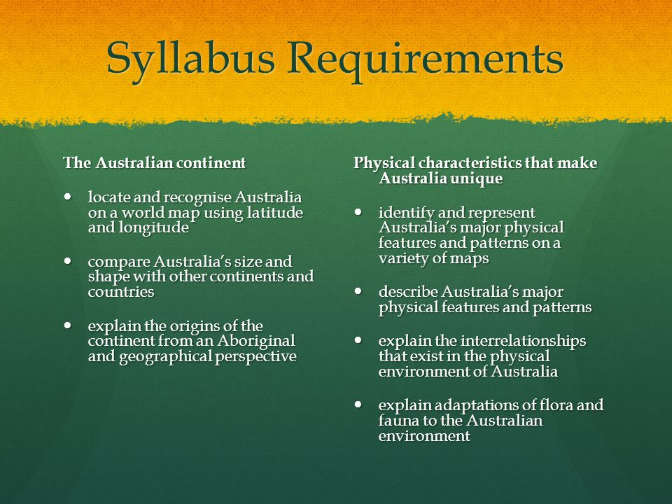Syllabus Requirements