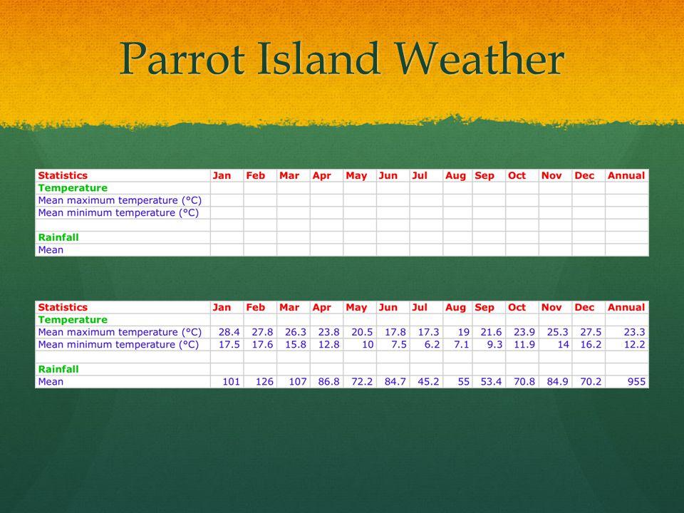 Parrot Island Weather http://www.bom.gov.au/jsp/awap/temp/index.jsp