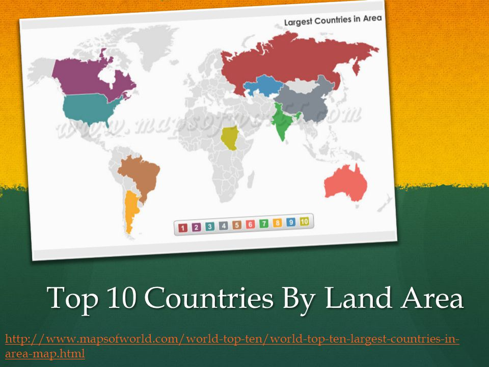 Top 10 Countries By Land Area