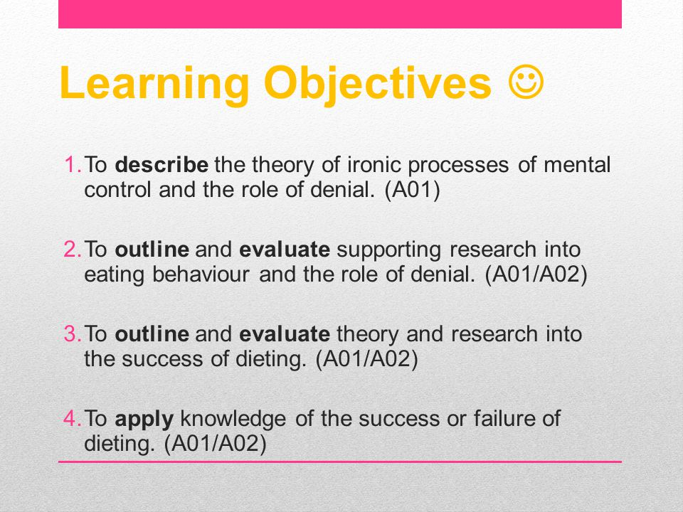Learning Objectives  To describe the theory of ironic processes of mental control and the role of denial. (A01)