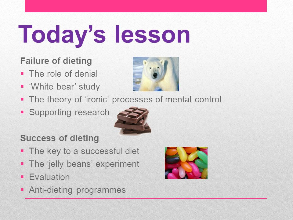 Today's lesson Failure of dieting The role of denial