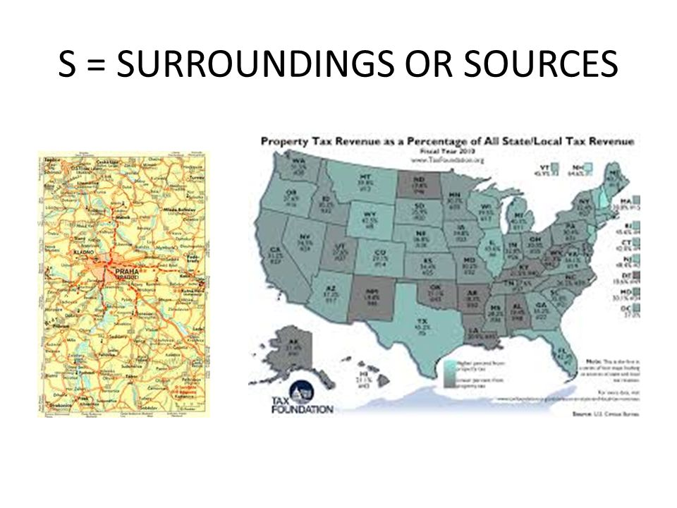 S = SURROUNDINGS OR SOURCES