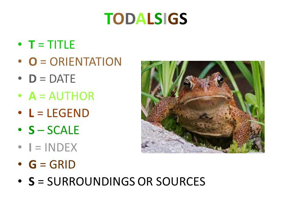 TODALSIGS T = TITLE O = ORIENTATION D = DATE A = AUTHOR L = LEGEND