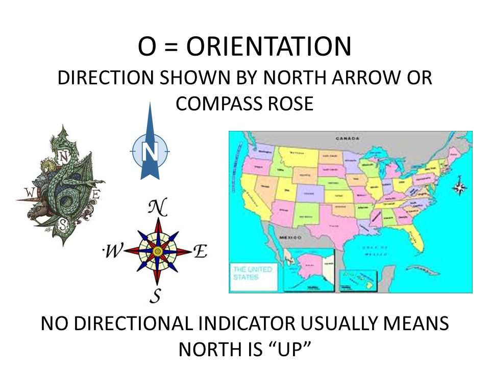 how to draw a north arrow on a map