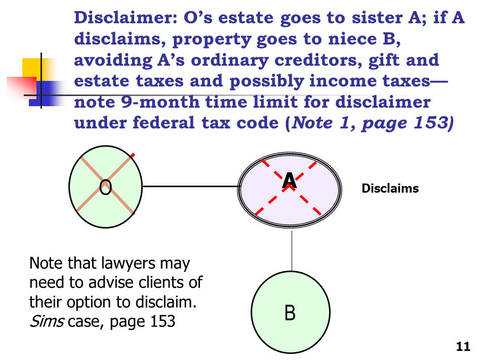Disclaimer: O's estate goes to sister A; if A disclaims, property goes to niece B, avoiding A's ordinary creditors, gift and estate taxes and possibly income taxes—note 9-month time limit for disclaimer under federal tax code (Note 1, page 153)