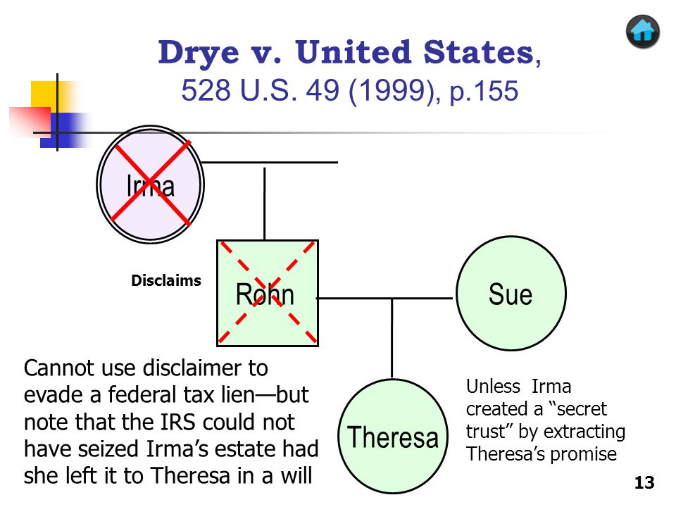 Drye v. United States, 528 U.S. 49 (1999), p.155