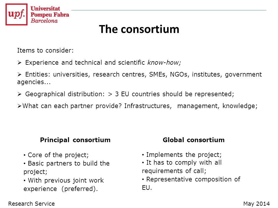 The consortium Items to consider: