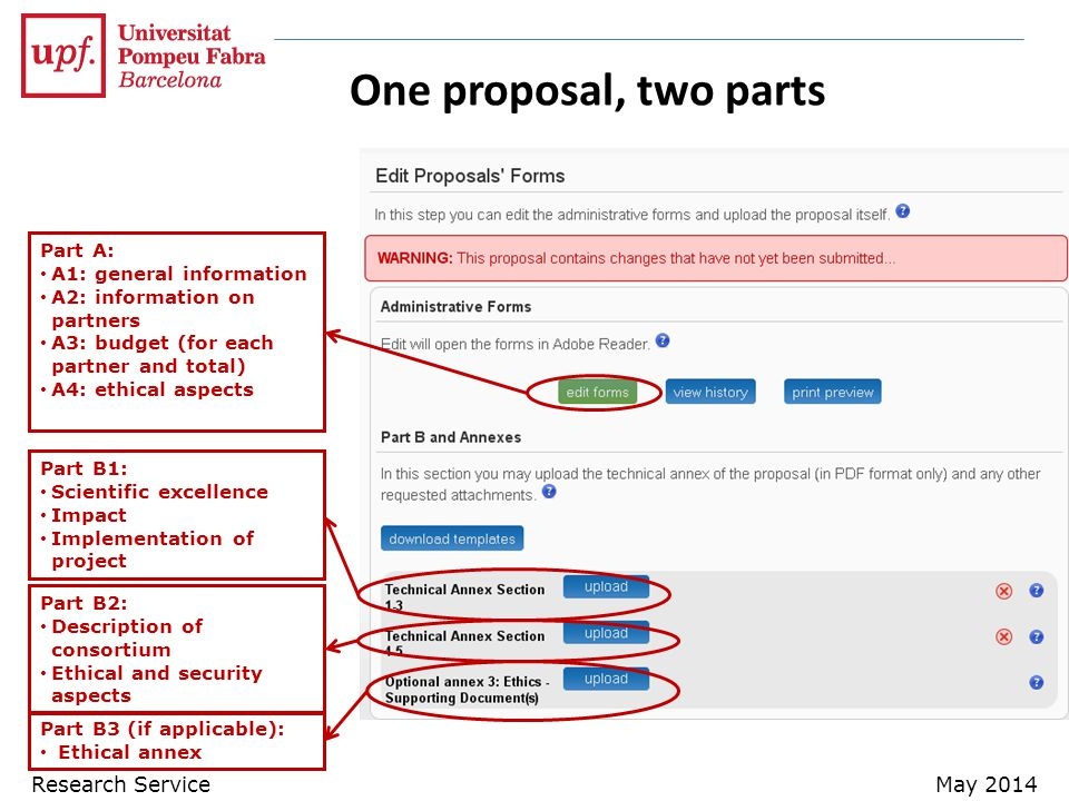 One proposal, two parts Research Service May 2014 Part A: