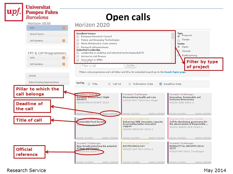Open calls Research Service May 2014 Filter by type of project