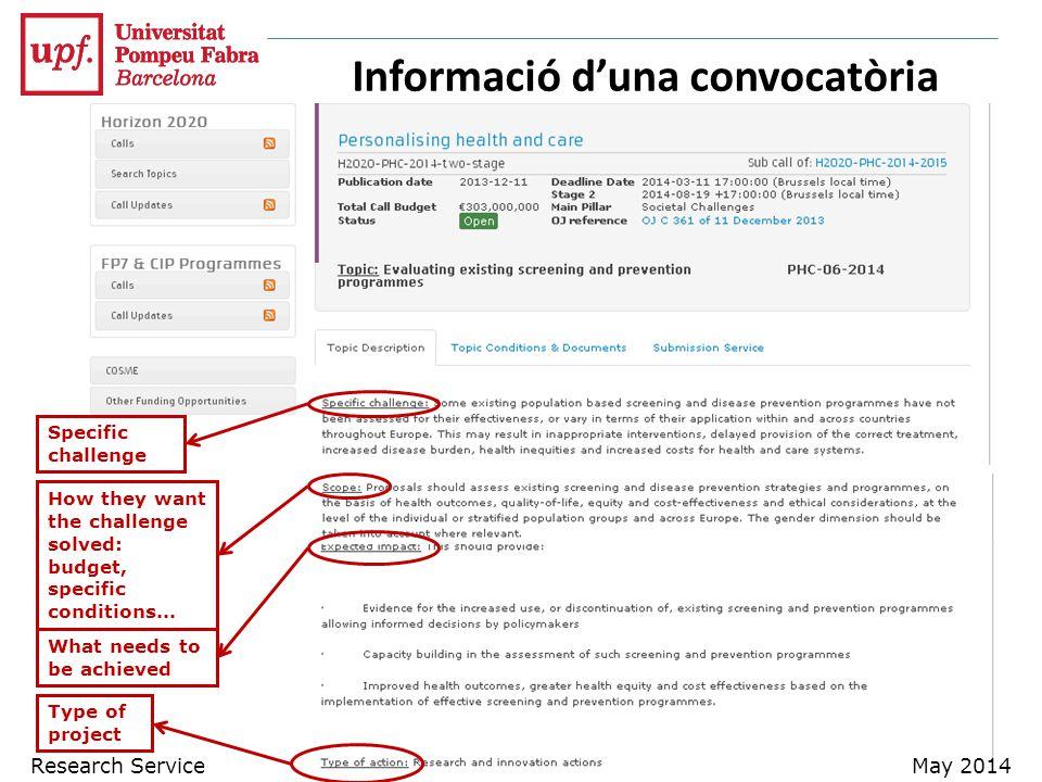 Informació d'una convocatòria