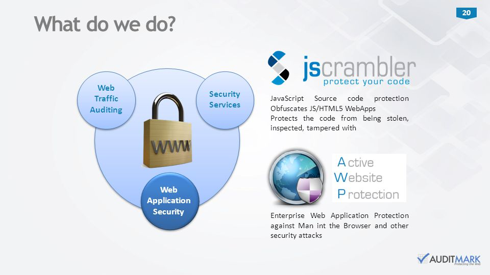 What do we do Web Traffic Security Services Auditing Web