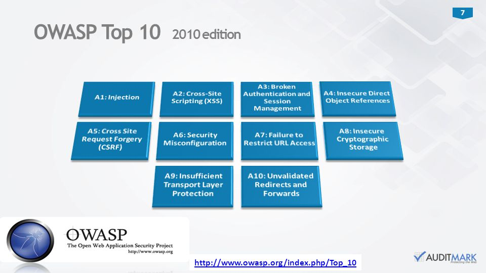 OWASP Top 10 2010 edition A1: Injection A2: Cross-Site Scripting (XSS)