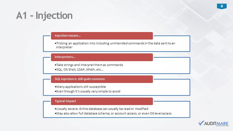 A1 - Injection Tricking an application into including unintended commands in the data sent to an interpreter.