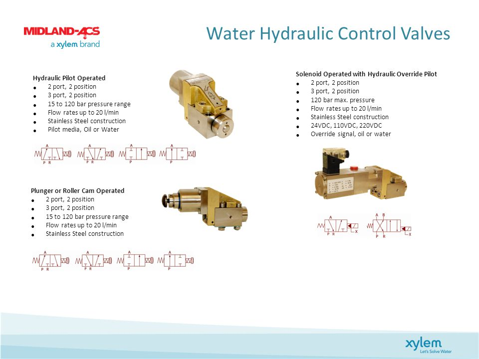 Water Hydraulic Control Valves
