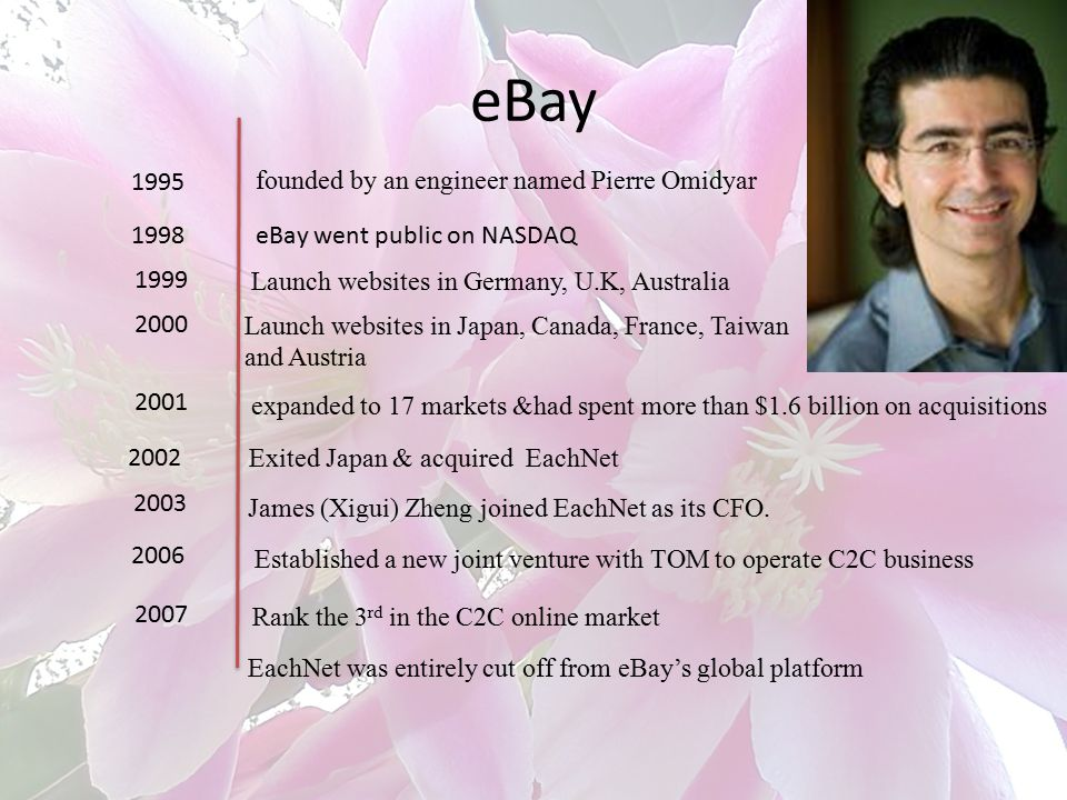 eBay 1995 founded by an engineer named Pierre Omidyar 1998