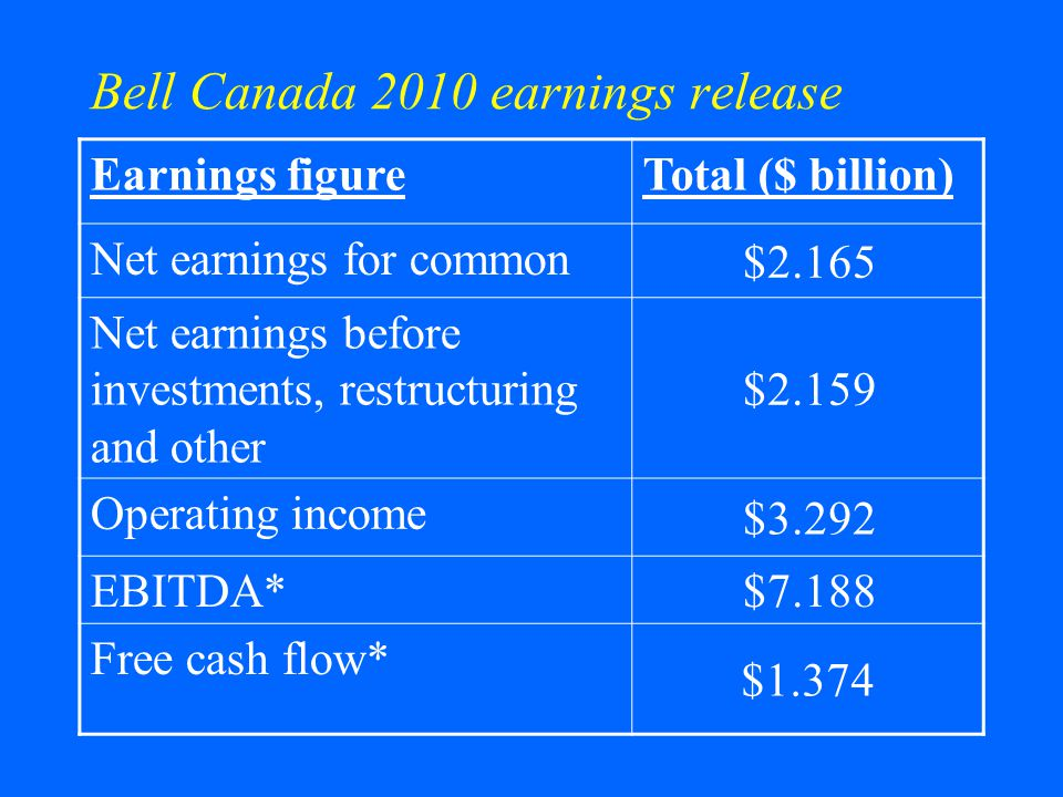 Bell Canada 2010 earnings release