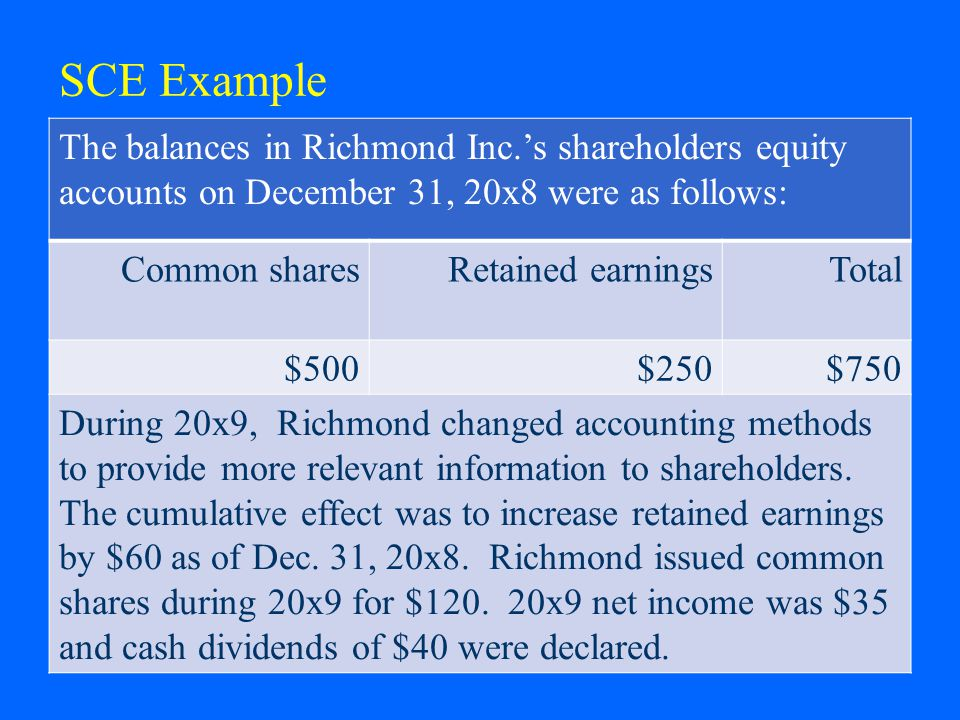 SCE Example The balances in Richmond Inc.'s shareholders equity accounts on December 31, 20x8 were as follows: