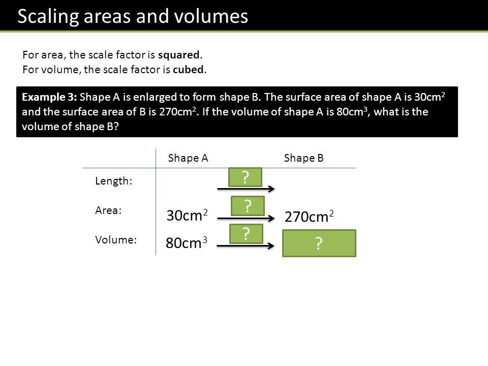 Scaling areas and volumes