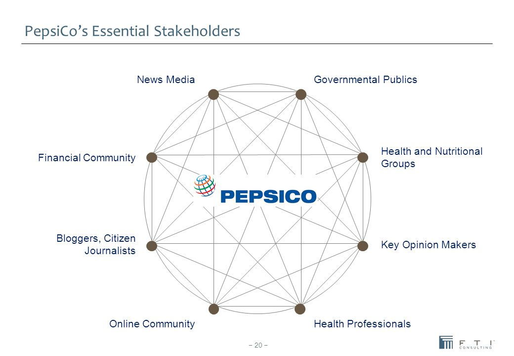 PepsiCo's Essential Stakeholders